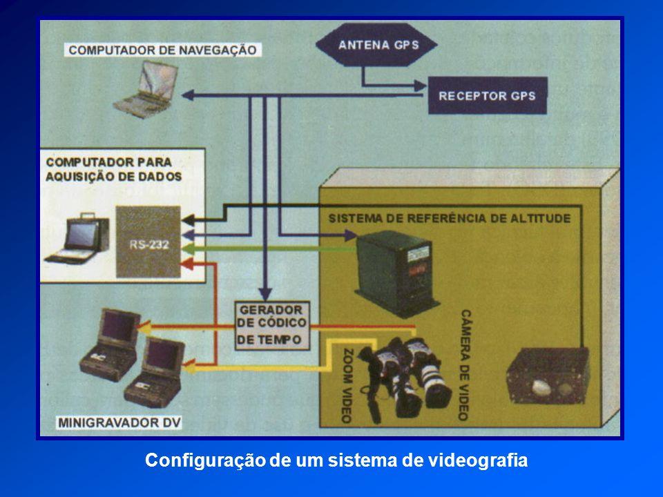 Configuração de um sistema de videografia