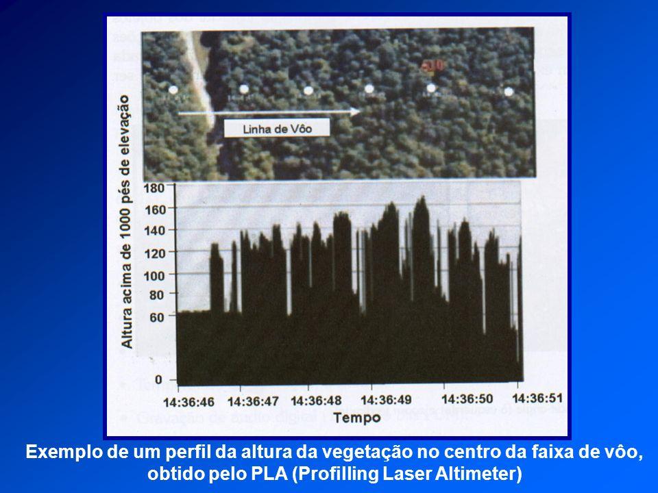 Exemplo de um perfil da altura da vegetação no centro da faixa de vôo, obtido pelo PLA (Profilling Laser Altimeter)