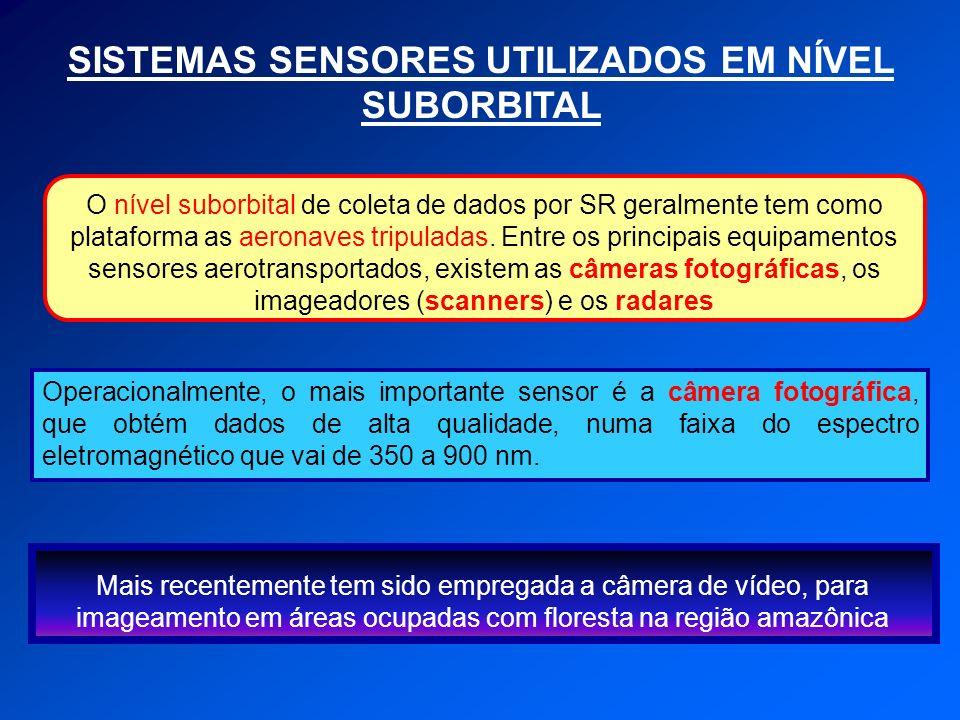 SISTEMAS SENSORES UTILIZADOS EM NÍVEL SUBORBITAL Operacionalmente, o mais importante sensor é a câmera fotográfica, que obtém dados de alta qualidade, numa faixa do espectro eletromagnético que vai de 350 a 900 nm.