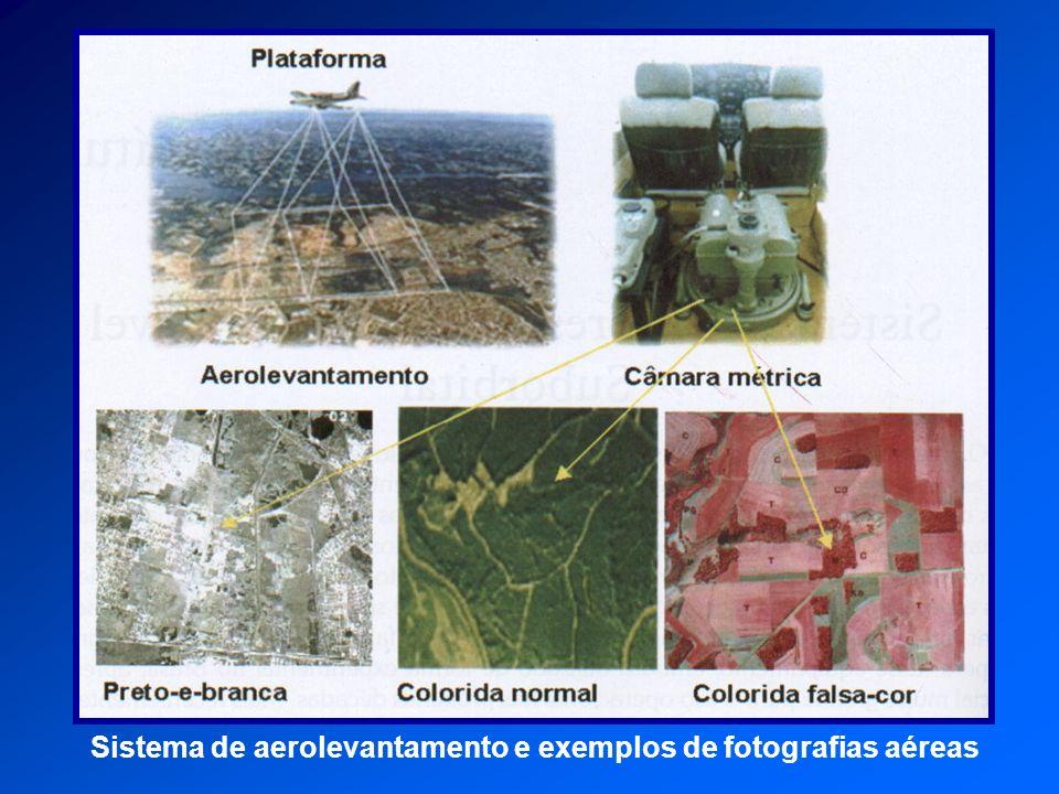 Sistema de aerolevantamento e exemplos de fotografias aéreas