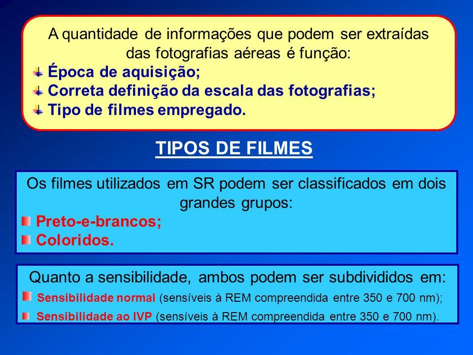 A quantidade de informações que podem ser extraídas das fotografias aéreas é função: Época de aquisição; Correta definição da escala das fotografias; Tipo de filmes empregado.