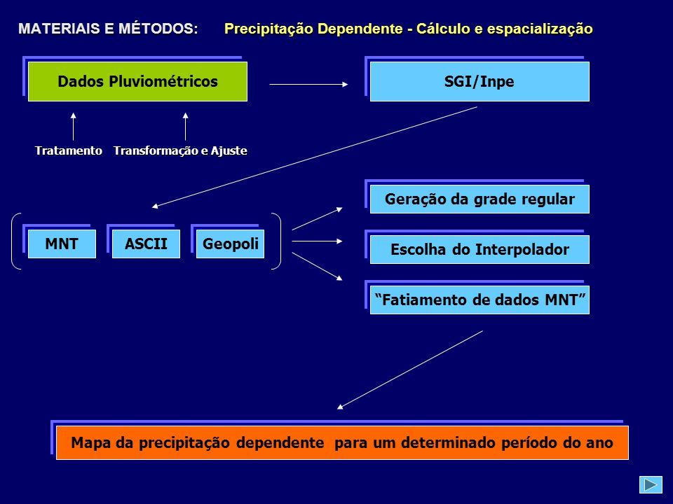 MATERIAIS E MÉTODOS: Precipitação Dependente - Cálculo e espacialização Dados Pluviométricos Tratamento Transformação e Ajuste Transformação e Ajuste