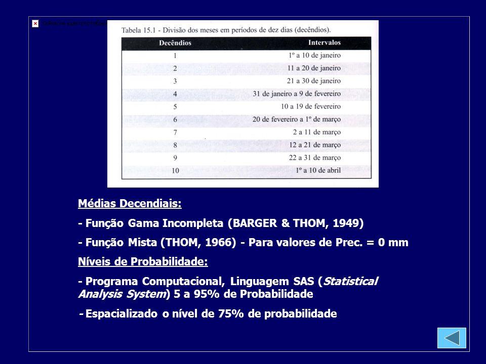 Médias Decendiais: - Função Gama Incompleta (BARGER & THOM, 1949) - Função Mista (THOM, 1966) - Para valores de Prec. = 0 mm Níveis de Probabilidade: