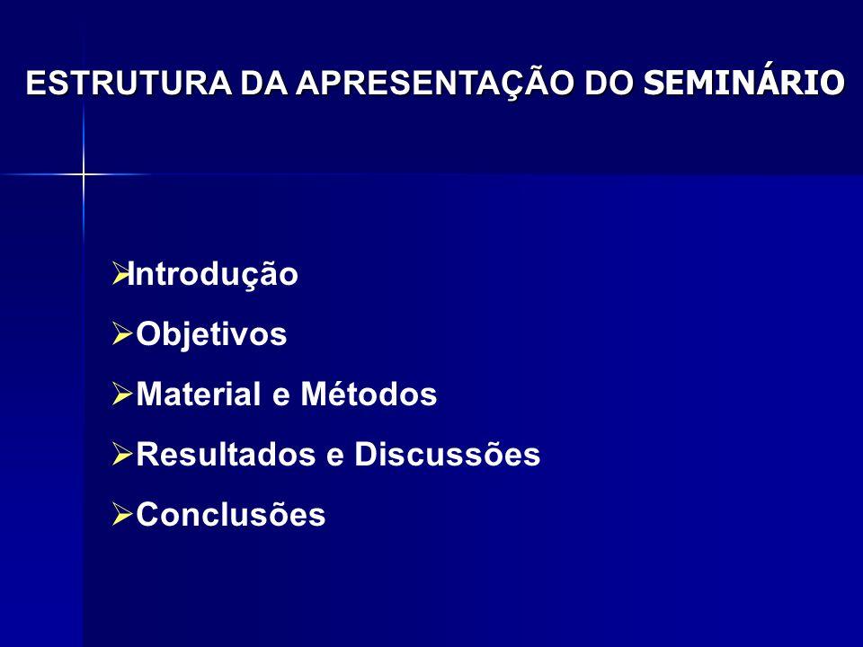 ESTRUTURA DA APRESENTAÇÃO DO SEMINÁRIO Introdução Objetivos Material e Métodos Resultados e Discussões Conclusões