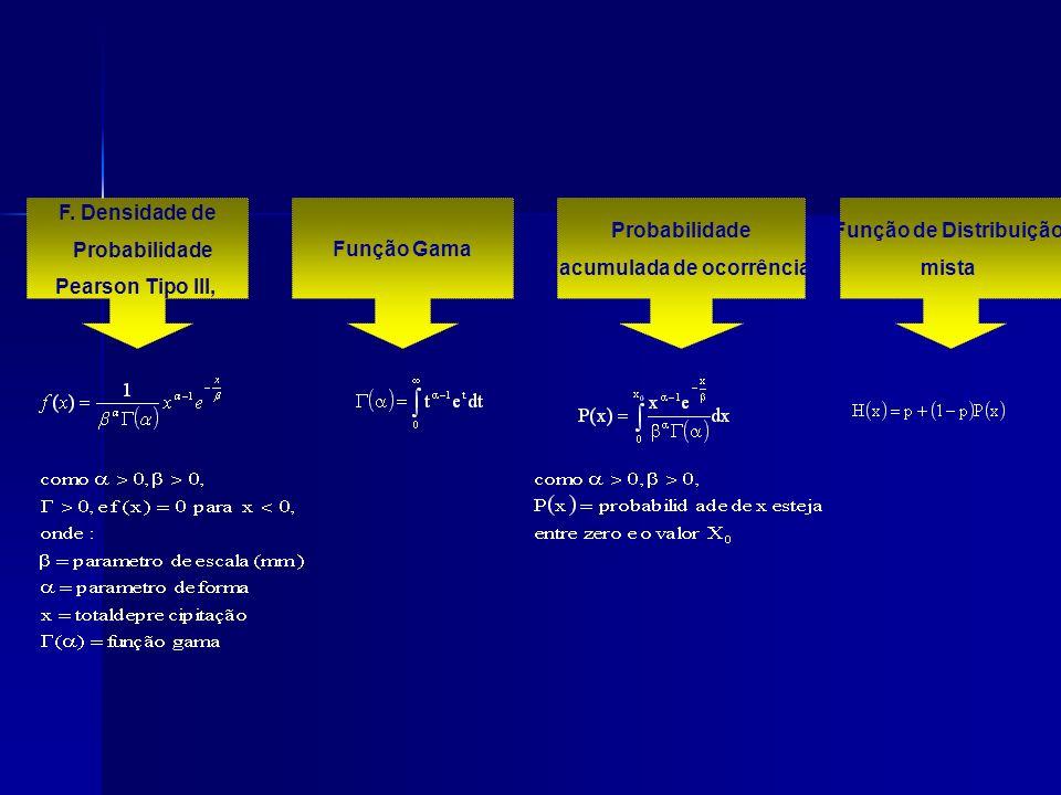 F. Densidade de Probabilidade Pearson Tipo III, Função Gama Probabilidade acumulada de ocorrência Função de Distribuição mista