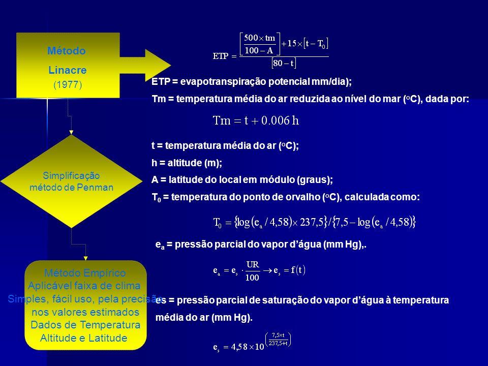 ETP = evapotranspiração potencial mm/dia); Tm = temperatura média do ar reduzida ao nível do mar (°C), dada por: t = temperatura média do ar (°C); h =