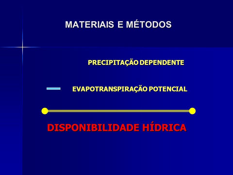 MATERIAIS E MÉTODOS PRECIPITAÇÃO DEPENDENTE EVAPOTRANSPIRAÇÃO POTENCIAL DISPONIBILIDADE HÍDRICA