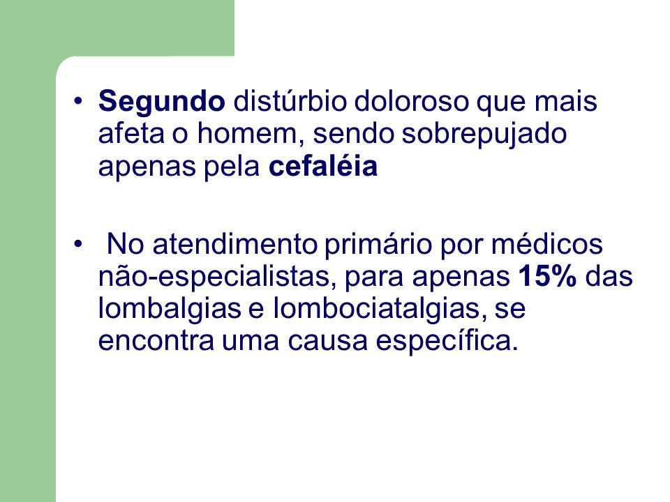 Segundo distúrbio doloroso que mais afeta o homem, sendo sobrepujado apenas pela cefaléia No atendimento primário por médicos não-especialistas, para