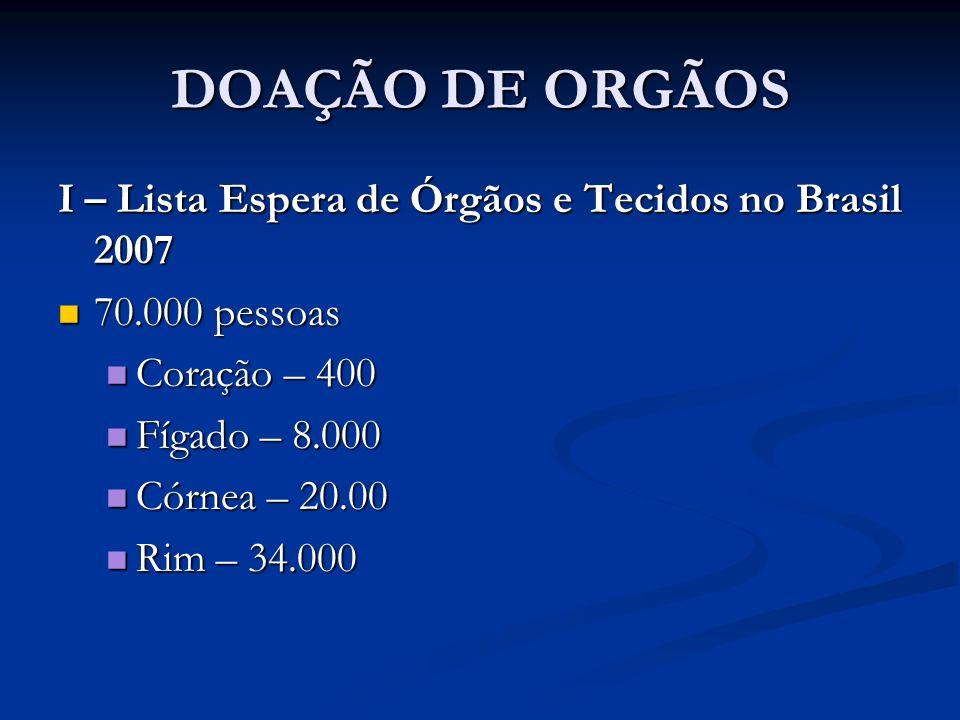 DOAÇÃO DE ORGÃOS I – Lista Espera de Órgãos e Tecidos no Brasil 2007 70.000 pessoas 70.000 pessoas Coração – 400 Coração – 400 Fígado – 8.000 Fígado –