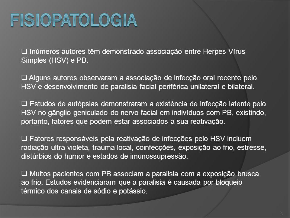 4 Inúmeros autores têm demonstrado associação entre Herpes Vírus Simples (HSV) e PB. Alguns autores observaram a associação de infecção oral recente p