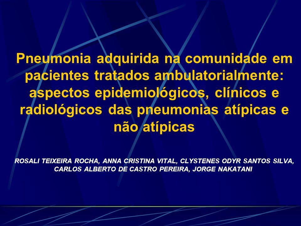 Pneumonia adquirida na comunidade em pacientes tratados ambulatorialmente: aspectos epidemiológicos, clínicos e radiológicos das pneumonias atípicas e