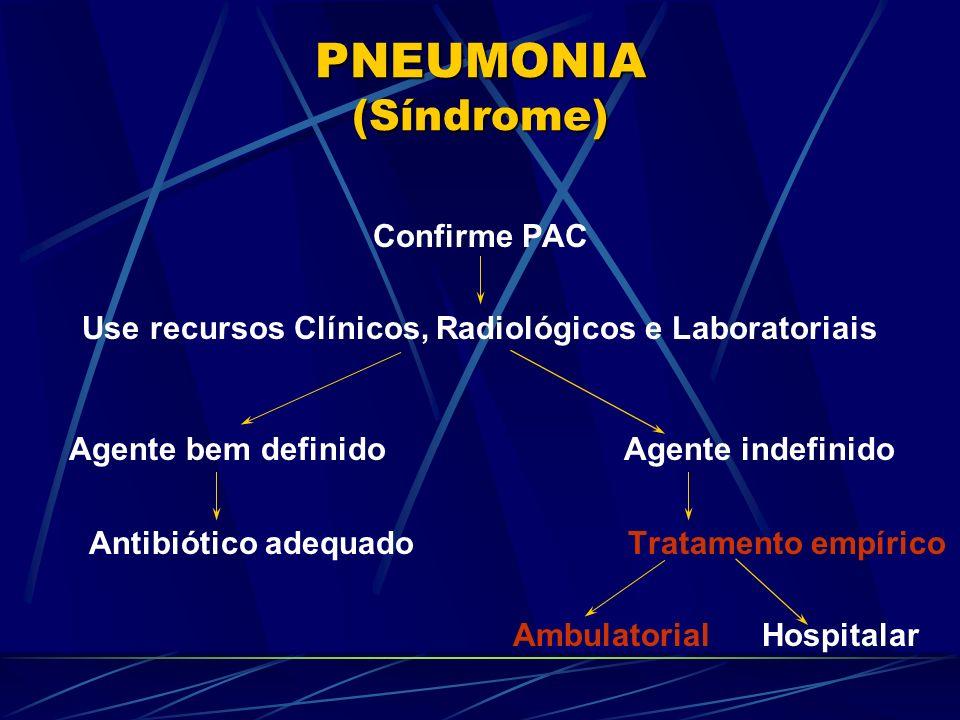 PNEUMONIA (Síndrome) Confirme PAC Use recursos Clínicos, Radiológicos e Laboratoriais Agente bem definido Agente indefinido Antibiótico adequado Trata