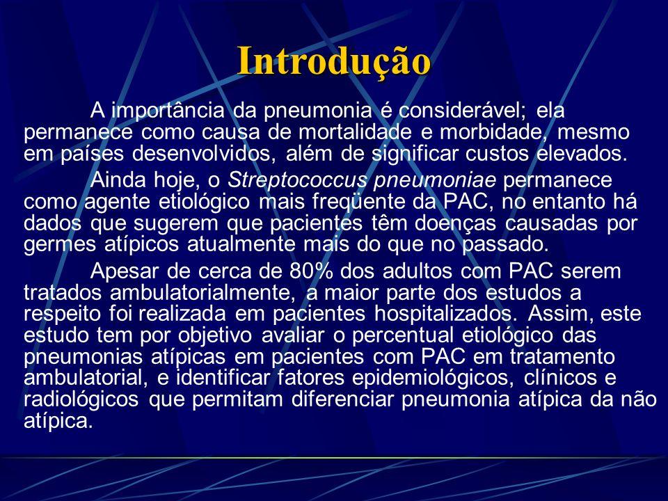 Objetivo: Avaliar o percentual etiológico das pneumonias atípicas tratadas ambulatorialmente.
