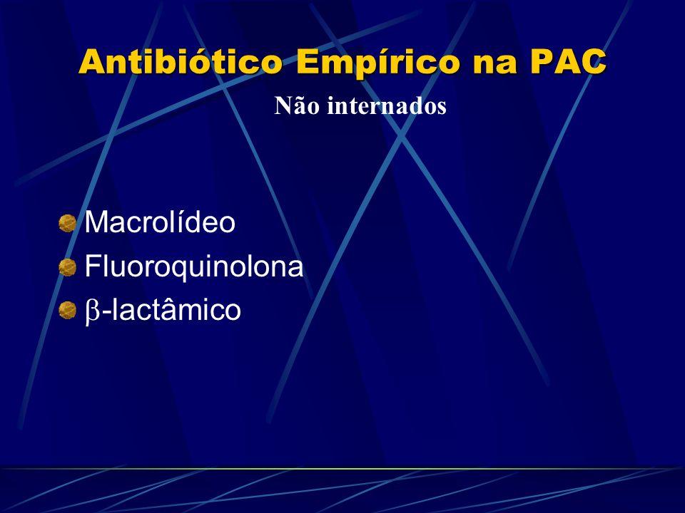 Antibiótico Empírico na PAC Macrolídeo Fluoroquinolona -lactâmico Não internados