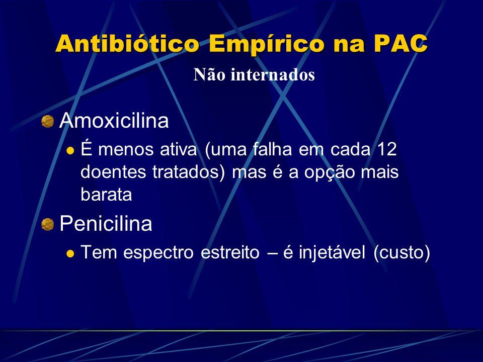 Antibiótico Empírico na PAC Amoxicilina É menos ativa (uma falha em cada 12 doentes tratados) mas é a opção mais barata Penicilina Tem espectro estrei