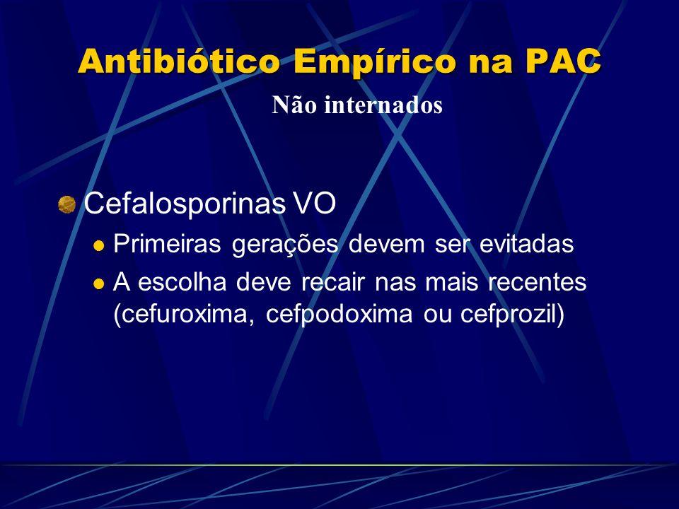 Antibiótico Empírico na PAC Cefalosporinas VO Primeiras gerações devem ser evitadas A escolha deve recair nas mais recentes (cefuroxima, cefpodoxima o