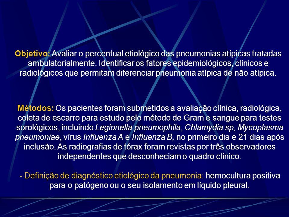 Objetivo: Avaliar o percentual etiológico das pneumonias atípicas tratadas ambulatorialmente. Identificar os fatores epidemiológicos, clínicos e radio