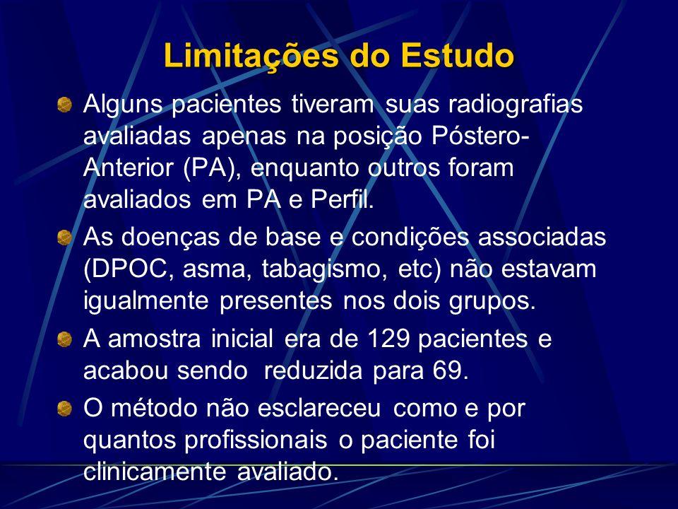 Limitações do Estudo Alguns pacientes tiveram suas radiografias avaliadas apenas na posição Póstero- Anterior (PA), enquanto outros foram avaliados em