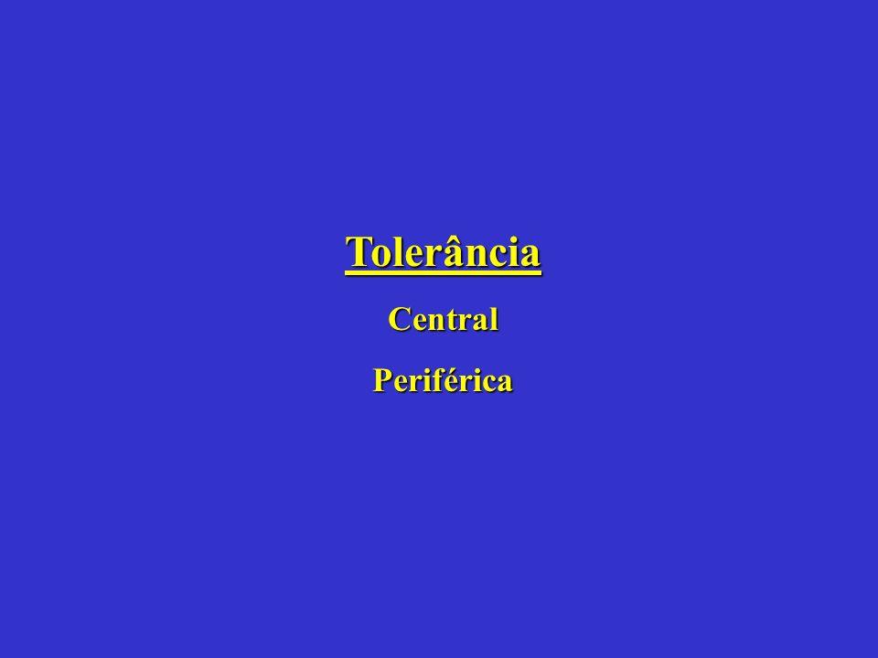 TolerânciaCentralPeriférica