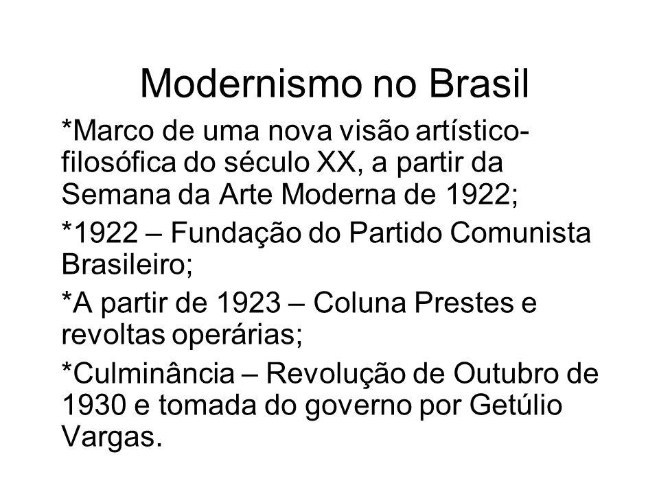 Modernismo no Brasil *Marco de uma nova visão artístico- filosófica do século XX, a partir da Semana da Arte Moderna de 1922; *1922 – Fundação do Part