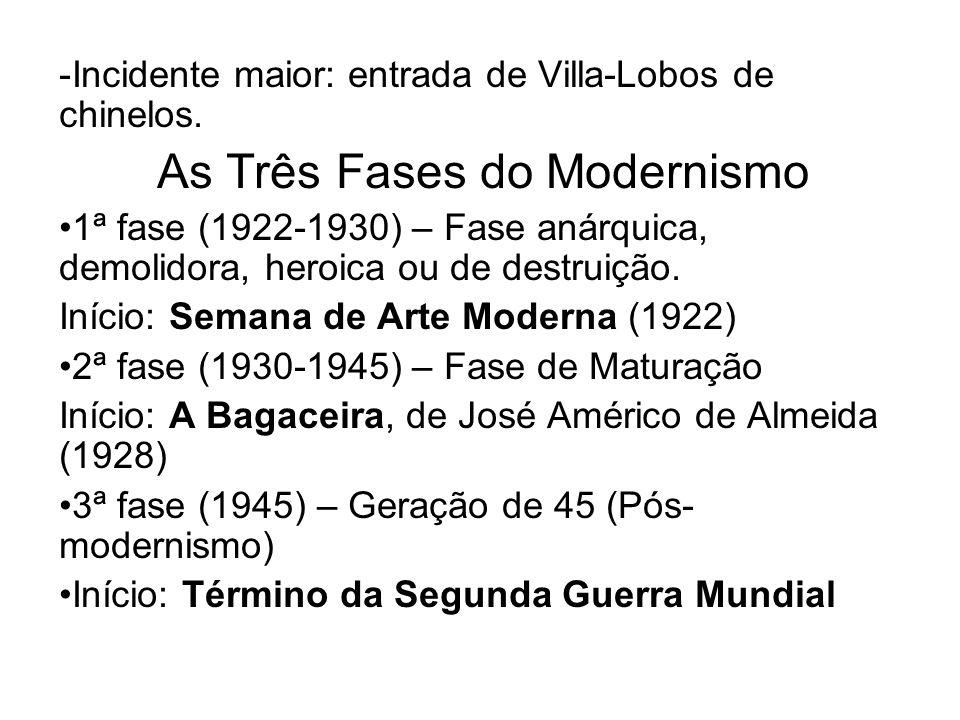 -Incidente maior: entrada de Villa-Lobos de chinelos. As Três Fases do Modernismo 1ª fase (1922-1930) – Fase anárquica, demolidora, heroica ou de dest