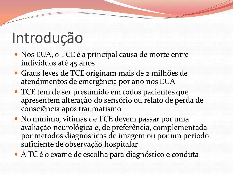 Introdução Nos EUA, o TCE é a principal causa de morte entre indivíduos até 45 anos Graus leves de TCE originam mais de 2 milhões de atendimentos de e