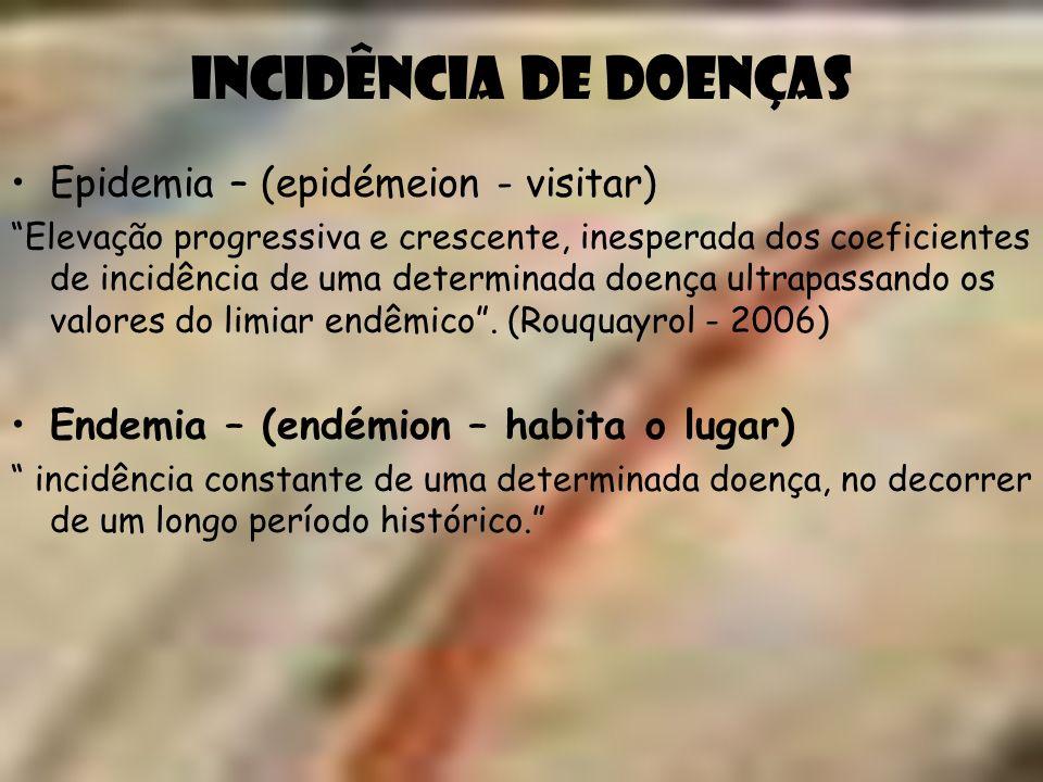 Incidência de doenças Epidemia – (epidémeion - visitar) Elevação progressiva e crescente, inesperada dos coeficientes de incidência de uma determinada