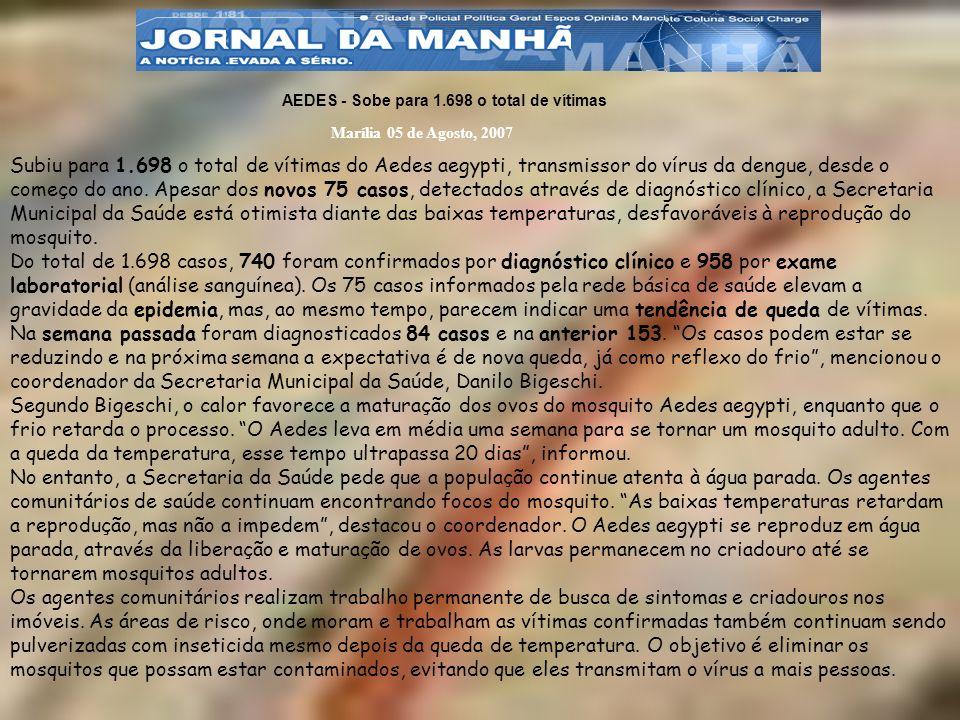 Subiu para 1.698 o total de vítimas do Aedes aegypti, transmissor do vírus da dengue, desde o começo do ano. Apesar dos novos 75 casos, detectados atr