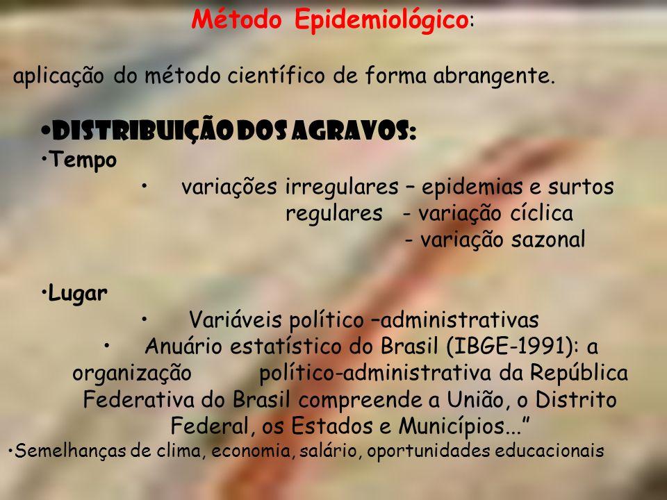 Método Epidemiológico : aplicação do método científico de forma abrangente. Distribuição dos agravos: Tempo variações irregulares – epidemias e surtos
