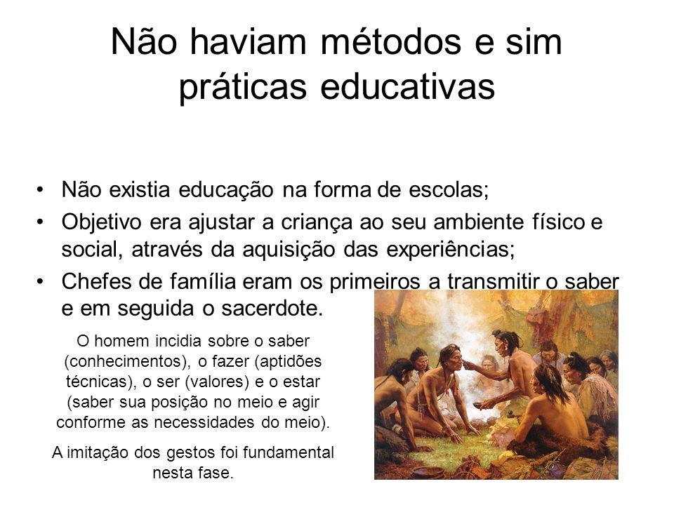 Não haviam métodos e sim práticas educativas Não existia educação na forma de escolas; Objetivo era ajustar a criança ao seu ambiente físico e social,