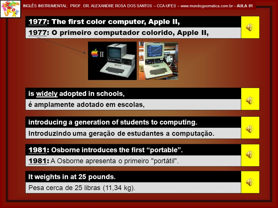 INGLÊS INSTRUMENTAL: PROF. DR. ALEXANDRE ROSA DOS SANTOS – CCA-UFES – www.mundogeomatica.com.br – AULA 01 SECÇÃO 03 1976: The first Apple, now in the