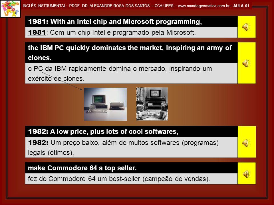 INGLÊS INSTRUMENTAL: PROF. DR. ALEXANDRE ROSA DOS SANTOS – CCA-UFES – www.mundogeomatica.com.br – AULA 01 1977: The first color computer, Apple II, 19