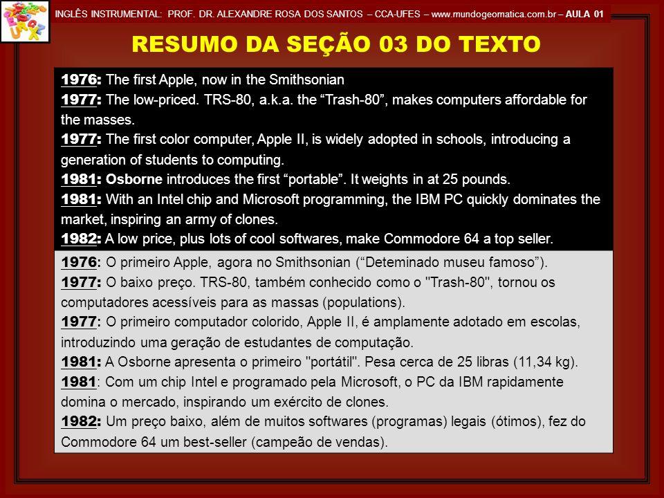 INGLÊS INSTRUMENTAL: PROF. DR. ALEXANDRE ROSA DOS SANTOS – CCA-UFES – www.mundogeomatica.com.br – AULA 01 1981: With an Intel chip and Microsoft progr