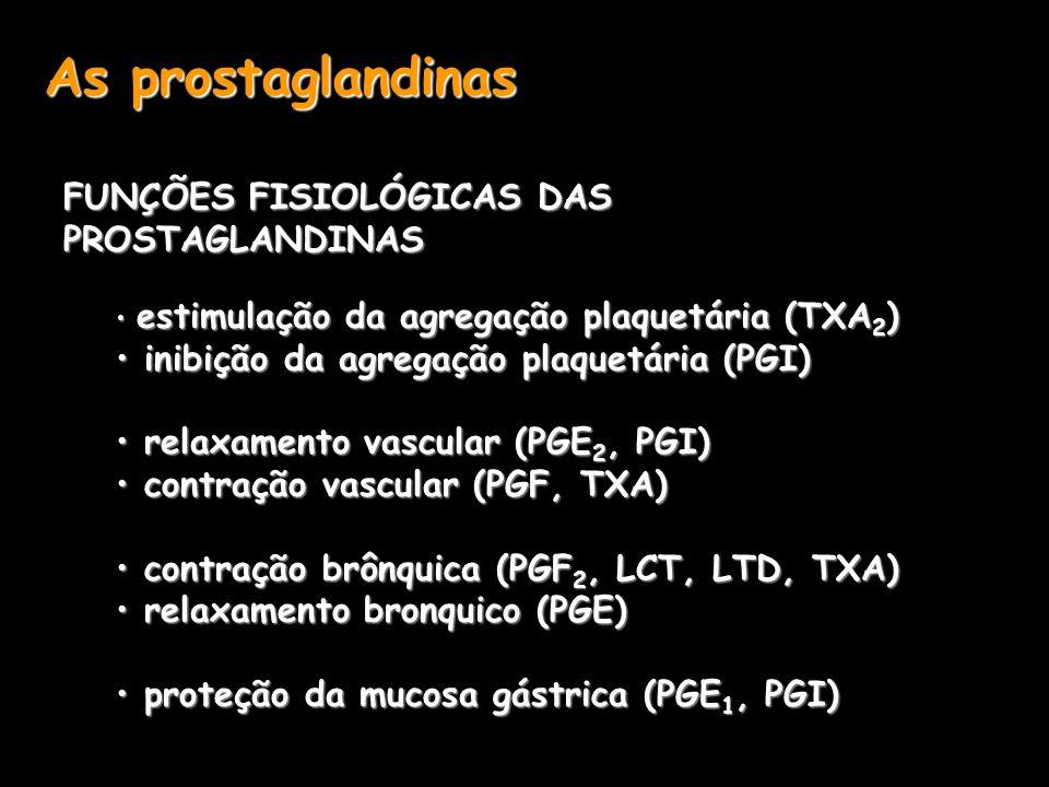 As prostaglandinas FUNÇÕES FISIOLÓGICAS DAS PROSTAGLANDINAS estimulação da agregação plaquetária (TXA 2 ) estimulação da agregação plaquetária (TXA 2