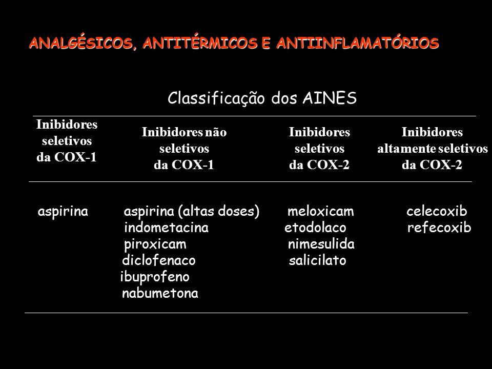 Classificação dos AINES aspirina aspirina (altas doses) meloxicam celecoxib indometacina etodolaco refecoxib piroxicam nimesulida diclofenaco salicila