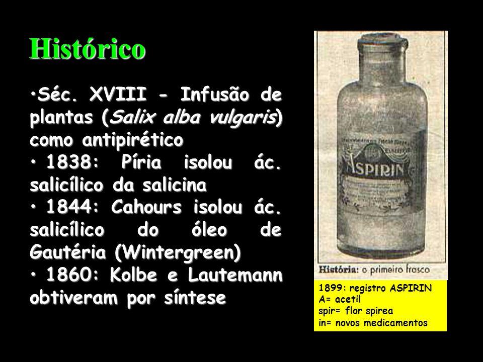 1897: Felix Hoffmann, químico alemão, do laboratório do comerciante Friedrich Bayer e do técnico em tinturaria Johann Weskott sintetizou a fórmula do AAS;1897: Felix Hoffmann, químico alemão, do laboratório do comerciante Friedrich Bayer e do técnico em tinturaria Johann Weskott sintetizou a fórmula do AAS; 1899: Dreser introduziu o uso clínico do AAS; 1899: Dreser introduziu o uso clínico do AAS; 1900: BAYER produz 4,2 toneladas; 1900: BAYER produz 4,2 toneladas; 1919: marca passa domínio público; 1919: marca passa domínio público; 1994: consumo de 50 mil toneladas.
