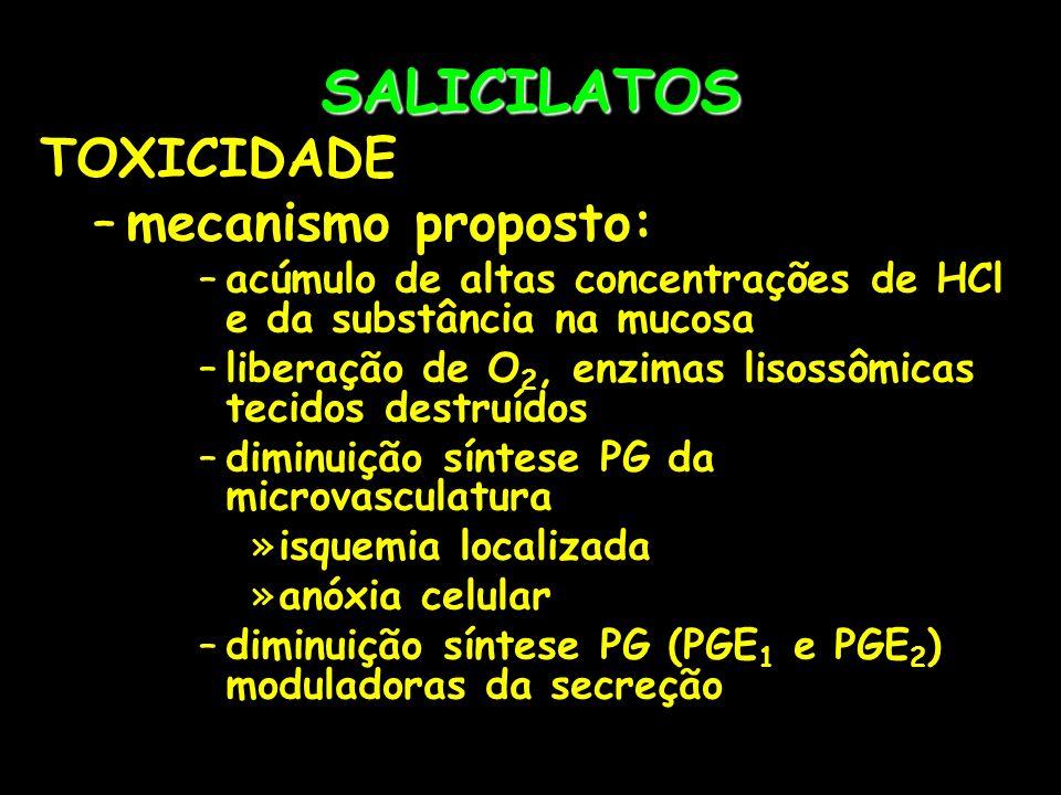 SALICILATOS TOXICIDADE –mecanismo proposto: –acúmulo de altas concentrações de HCl e da substância na mucosa –liberação de O 2, enzimas lisossômicas t