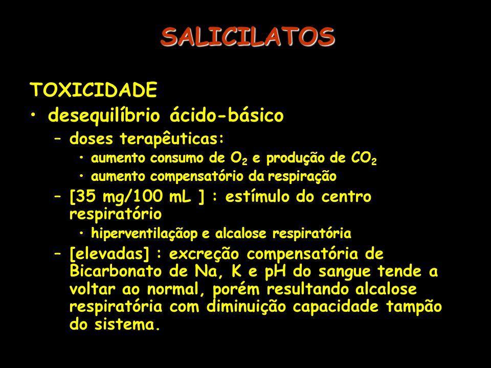 SALICILATOS TOXICIDADE desequilíbrio ácido-básico –doses terapêuticas: aumento consumo de O 2 e produção de CO 2 aumento compensatório da respiração –