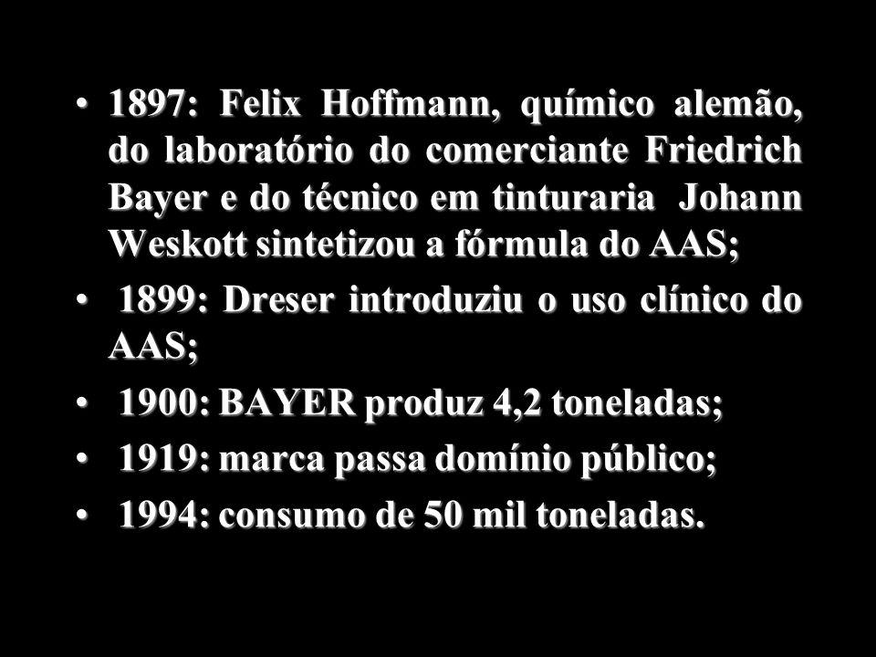 1897: Felix Hoffmann, químico alemão, do laboratório do comerciante Friedrich Bayer e do técnico em tinturaria Johann Weskott sintetizou a fórmula do
