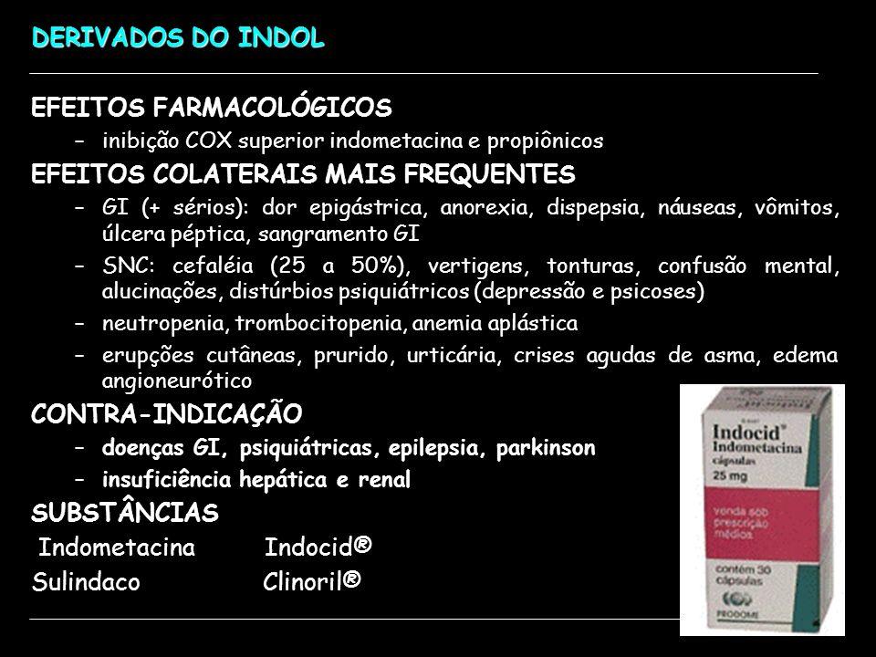 DERIVADOS DO INDOL EFEITOS FARMACOLÓGICOS –inibição COX superior indometacina e propiônicos EFEITOS COLATERAIS MAIS FREQUENTES –GI (+ sérios): dor epi