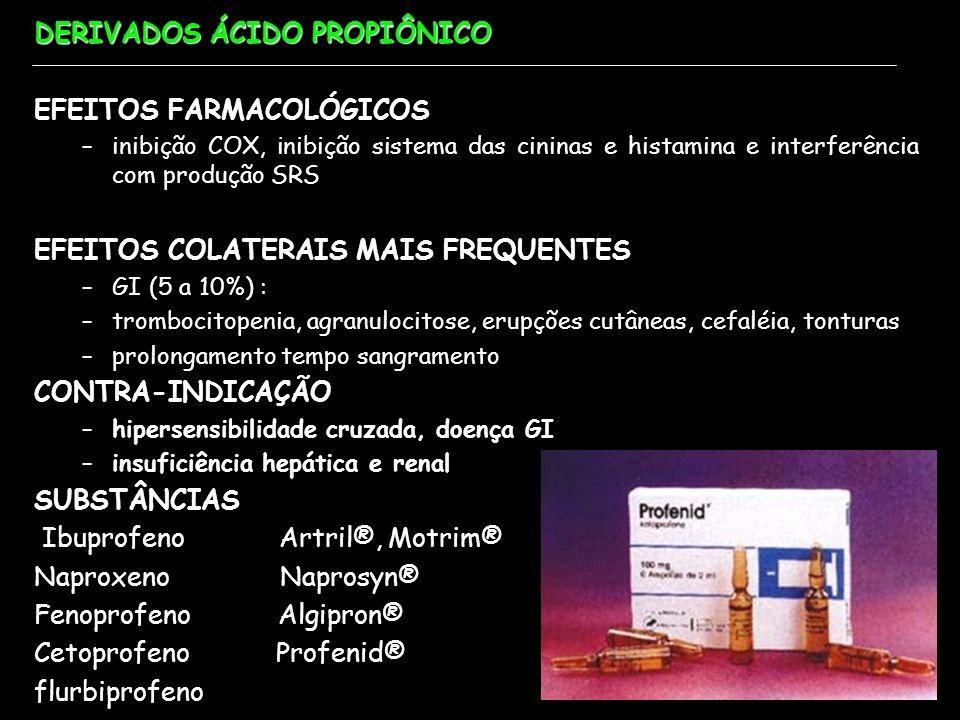 DERIVADOS ÁCIDO PROPIÔNICO EFEITOS FARMACOLÓGICOS –inibição COX, inibição sistema das cininas e histamina e interferência com produção SRS EFEITOS COL