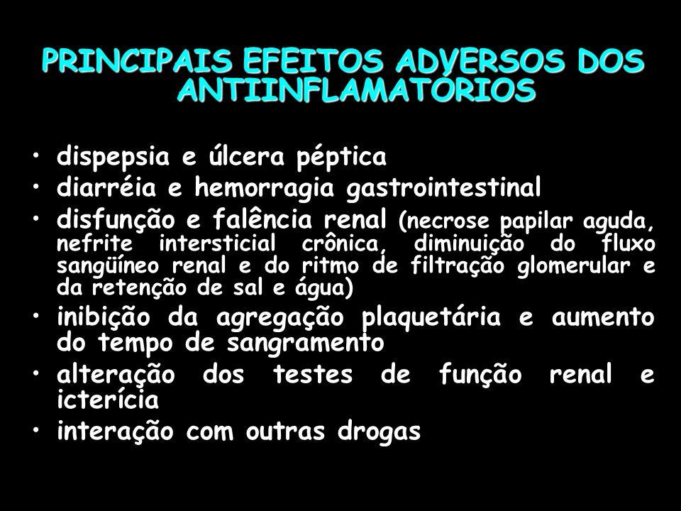 PRINCIPAIS EFEITOS ADVERSOS DOS ANTIINFLAMATÓRIOS dispepsia e úlcera péptica diarréia e hemorragia gastrointestinal disfunção e falência renal (necros
