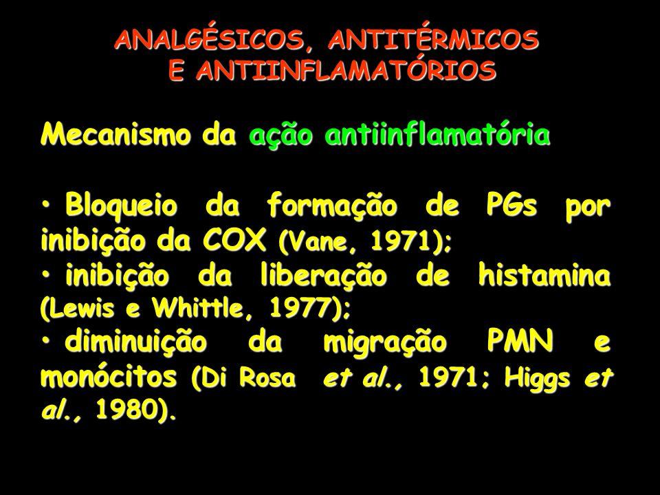 Mecanismo da ação analgésica Bloqueio da formação de PGs por inibição da COX (Moncada et al., 1978; Ferreira e Vane, 1979); Bloqueio da formação de PGs por inibição da COX (Moncada et al., 1978; Ferreira e Vane, 1979); exceção aos fenamatos que possuem ação antagonista sobre os receptores das PGs (Moncada et al., 1978; Collier e Sweatman, 1968).