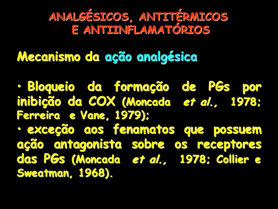 Mecanismo da ação antitérmica Bloqueio da formação de PGs por inibição da COX (Milton e Wendlant, 1971/ PGE como modulador na regulação da temperatura e ação antipirética relacionada com interferência na liberação de PGs; Vane, 1971).