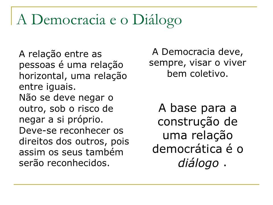 Democracia: Princípio e Método Princípio: A democracia sustentando as relações humanas, tendo o diálogo e a alteridade como base para a sua edificação.