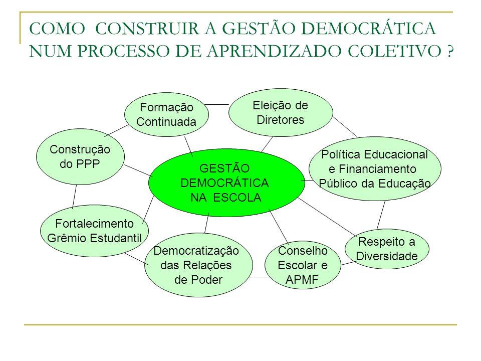 DEMOCRACIA Na tradição do pensamento democrático, democracia significa: a) igualdade, b) soberania popular, c) preenchimento das exigências constitucionais, d) reconhecimento da maioria e dos direitos da minoria, e) liberdade; torna-se óbvia a fragilidade democrática no capitalismo.(Chauí, 1997, p.