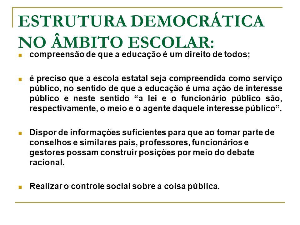 Mecanismos da Gestão Democrática Conferência Municipal de Educação; Conselho Municipal de Educação; Outros Conselhos; Orçamento Participativo na Educação; Eleições para diretores.
