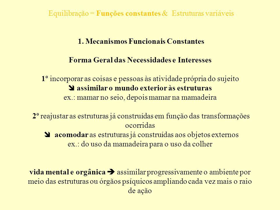 Equilibração = Funções constantes & Estruturas variáveis 1. Mecanismos Funcionais Constantes Forma Geral das Necessidades e Interesses 1º incorporar a