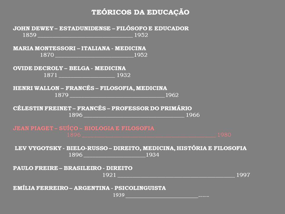 TEÓRICOS DA EDUCAÇÃO JOHN DEWEY – ESTADUNIDENSE – FILÓSOFO E EDUCADOR 1859 __________________________________ 1952 MARIA MONTESSORI – ITALIANA - MEDIC