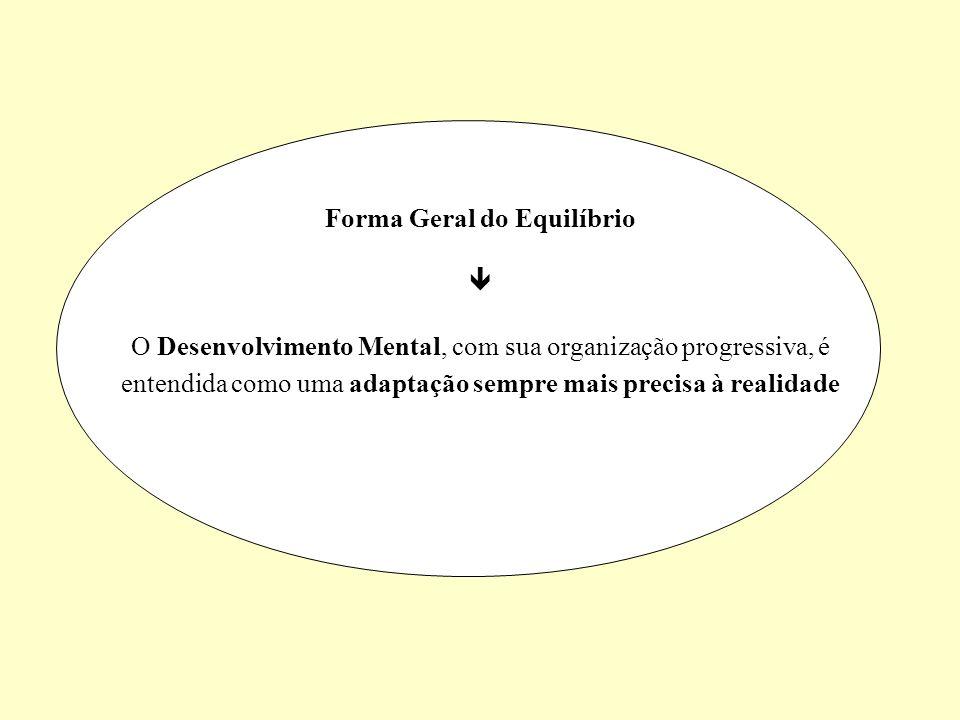 Forma Geral do Equilíbrio O Desenvolvimento Mental, com sua organização progressiva, é entendida como uma adaptação sempre mais precisa à realidade